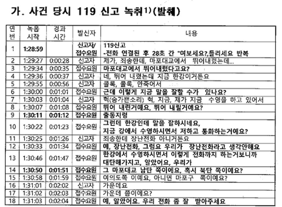 서울시 감사보고서에 적시된 사건 당시 119 신고 녹취. [사진 서울시 감사위원회]