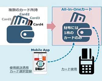 일본의 IT 솔루션 기업 엑사시스템즈 홈페이지에 소개된 현대카드의 H-ALIS.