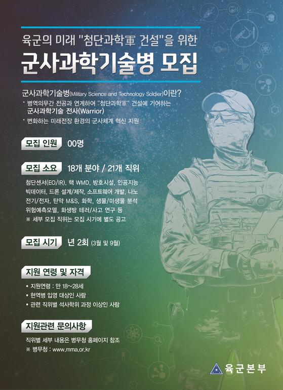 군사과학기술병 모집 공고 포스터. [육군 제공]