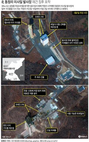 북한이 평안북도 철산군 동창리에 있는 서해 미사일발사장을 재건(rebuild)하려는 움직임이 포착됐다고 미국의 북한 전문 웹사이트인 38노스가 지난달 5일(현지시간) 전했다.   [연합뉴스]