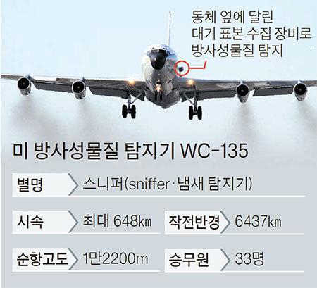 WC-135 스니퍼는 공중에서 방사성 물질을 포집해 핵실험을 분석한다. 2006년 북한의 1차 핵실험 때 스니퍼가 울응도 근처에서 제논을 잡아 당시 북한이 플루토늄탄을 터뜨린 사실을 밝혀냈다. [중앙포토]
