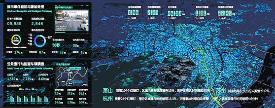 중국 정보기술(IT) 기업 알라바바가 2016년부터 추진한 스마트시티(ET시티브레인) 프로젝트. 알리바바는 도시를 거대한 하드웨어라고 간주하고, ET시티브레인이 하드웨어를 제어하는 두뇌 역할을 하는 방식으로 도시교통관리시스템을 구축했다. [사진 알리바바]