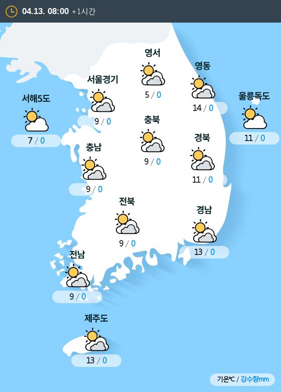 2019년 04월 13일 8시 전국 날씨