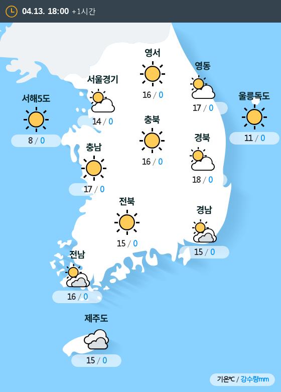 2019년 04월 13일 18시 전국 날씨
