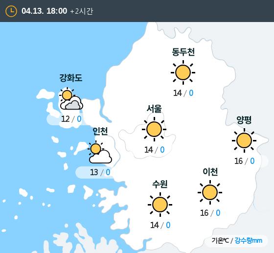 2019년 04월 13일 18시 수도권 날씨