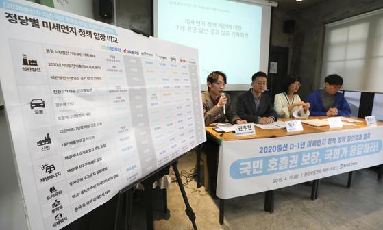 15일 오전 서울 종로구 환경운동연합에서 열린 '미세먼지 정책 제안에 대한 7개 정당 답변 결과 발표 기자회견'에서 정당별 미세먼지 청책 입장 비교판이 보이고 있다. [뉴시스]