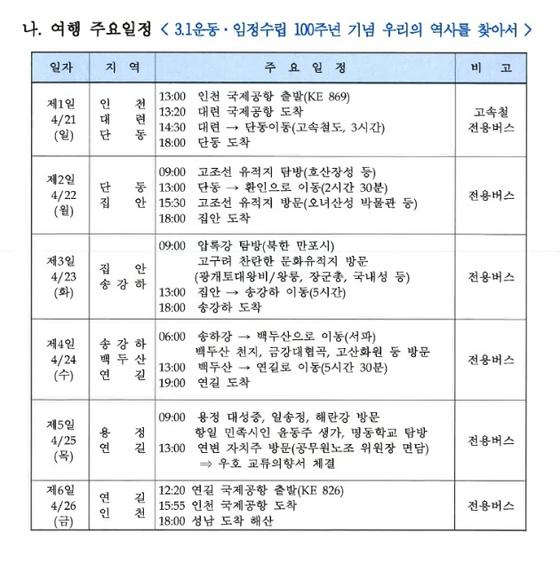 성남시공무원노조 간부들의 해외 연수 일정표 [사진 성남을바꾸는시민연대(준)]