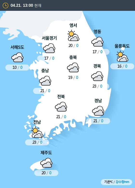 2019년 04월 21일 13시 전국 날씨