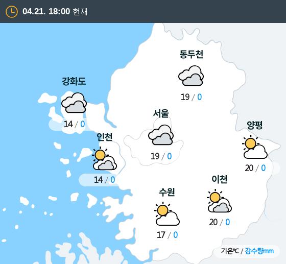 2019년 04월 21일 18시 수도권 날씨
