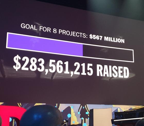 지난 16일 캐나다 밴쿠부에서 열린 TED 2019 콘퍼런스 둘쨋날 행사에서 세상을 바꿀 8개의 '대담한 프로젝트'가 발표된 뒤 곧바로 약 3238억원의 돈이 모금됐다. 사진 경수헌 마노의료재단 대표