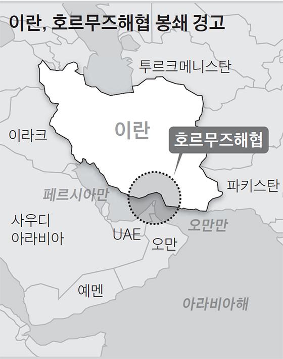 이란, 호르즈해협 봉쇄 경고