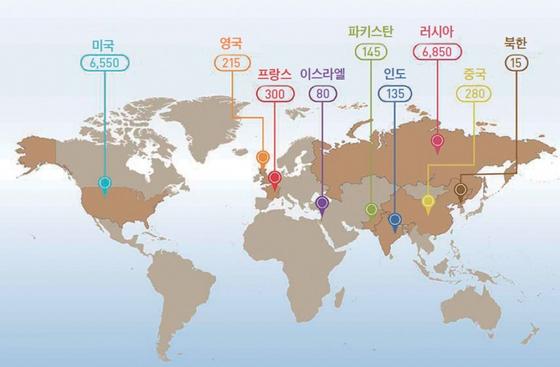 미국의 비정부단체 군축협회가 발표한 각국의 2018년 핵 보유 현황 그래픽. 북한 핵은 15개로 추정됐다. / 사진 : 군축협회