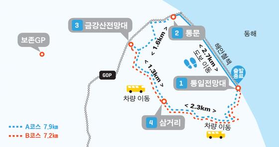 DMZ 평화길 고성 구간