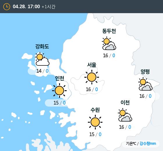 2019년 04월 28일 17시 수도권 날씨