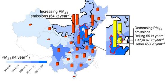 중국 징진지 대기오염 정책에 따른 초미세먼지 배출량 변화. 징진지 지역은 배출량이 감소(노란색)했지만, 나머지 지역은 대부분 배출량이 증가(붉은색)했다. [사이언스 어드밴시스 제공]
