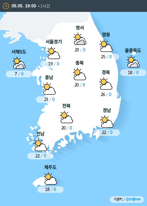 2019년 05월 05일 19시 전국 날씨