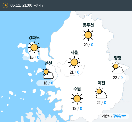 2019년 05월 11일 21시 수도권 날씨