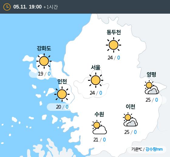 2019년 05월 11일 19시 수도권 날씨