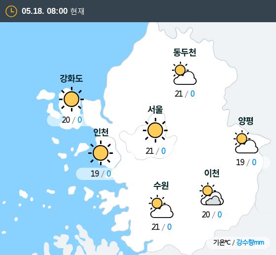 2019년 05월 18일 8시 수도권 날씨