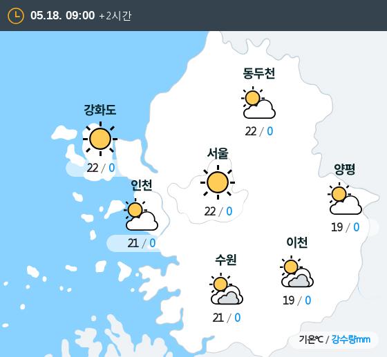2019년 05월 18일 9시 수도권 날씨