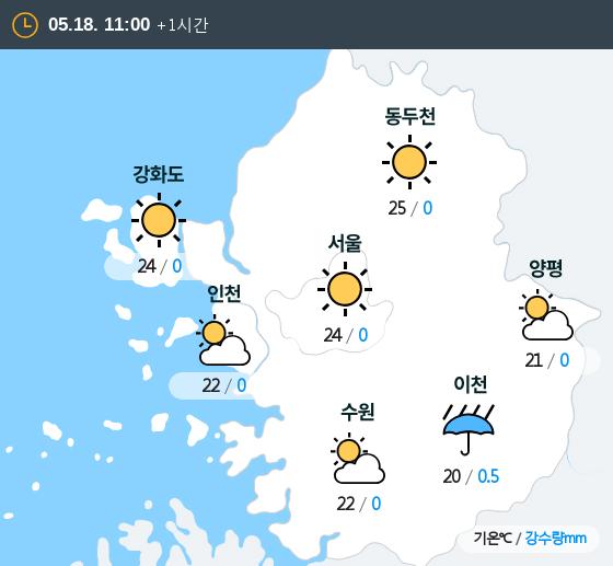 2019년 05월 18일 11시 수도권 날씨