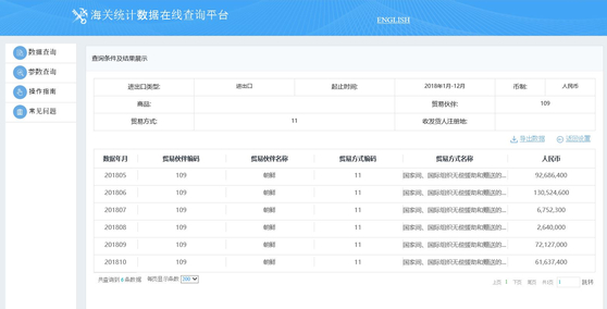 세차례 중국 찾아간 김정은…시진핑 쌀·비료 공짜로 줬다