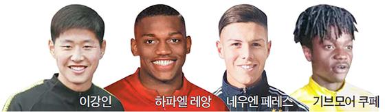 U-20 월드컵 F조 유망주 4인