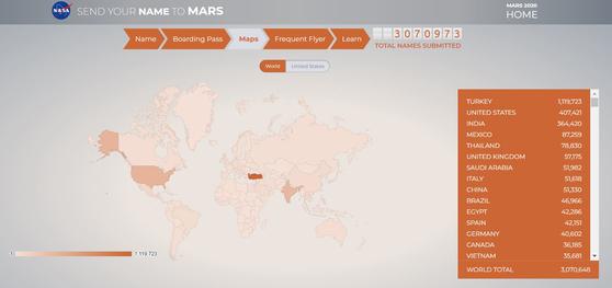 화성에 이름보내기 이벤트 순위