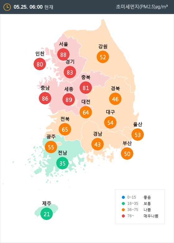 [5월 25일 PM2.5]  오전 6시 전국 초미세먼지 현황