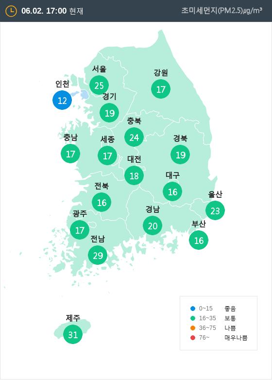 [6월 2일 PM2.5]  오후 5시 전국 초미세먼지 현황