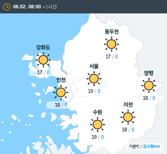 2019년 06월 02일 8시 수도권 날씨