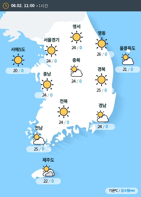 2019년 06월 02일 11시 전국 날씨