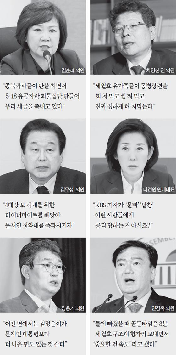 한국당 막말