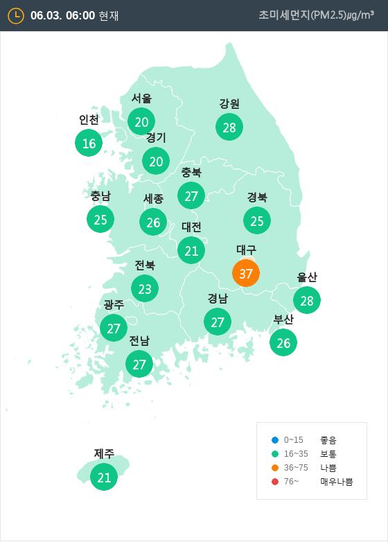 [6월 3일 PM2.5]  오전 6시 전국 초미세먼지 현황