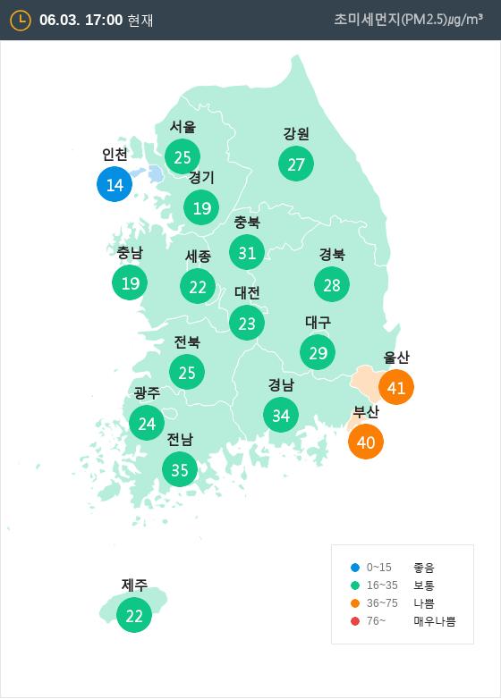 [6월 3일 PM2.5]  오후 5시 전국 초미세먼지 현황