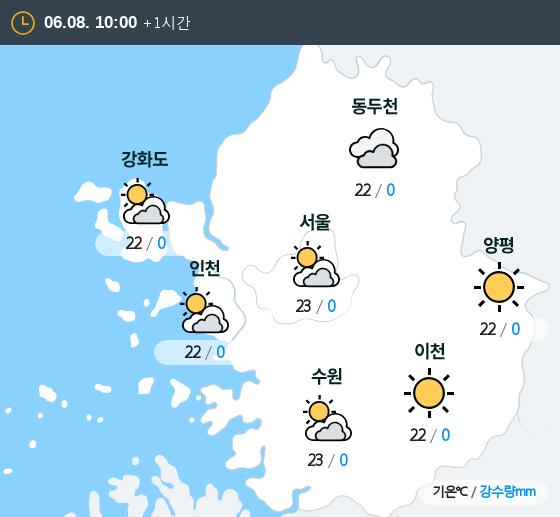 2019년 06월 08일 10시 수도권 날씨