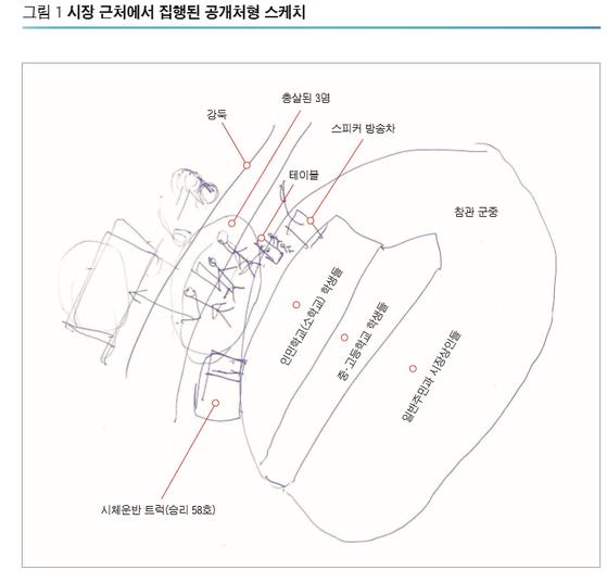 북한 공개처형 관련 탈북민이 직접 그린 스케치.[전환기정의워킹그룹 제공]