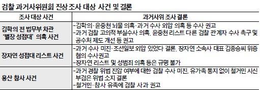 출처=국민일보