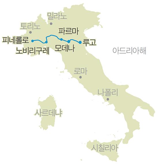 이탈리아 자전거대회