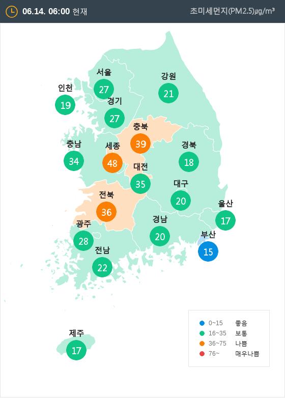 [6월 14일 PM2.5]  오전 6시 전국 초미세먼지 현황