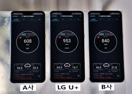 잠실야구장 포수 뒤쪽 중앙석에서 측정한 5G 통신 속도. LG유플러스가 최고를 기록했다. [사진 LG유플러스]
