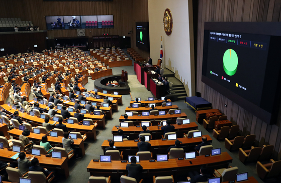 지난달 28일 오후 서울 여의도 국회 본회의장에서 열린 제369회 국회(임시회) 제2차 본회의에서 정치개혁특별위원회 연장안이 의원들의 투표로 통과되고 있다. [뉴스1]