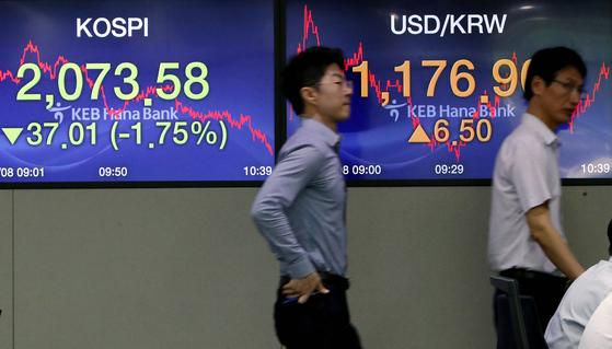 일본의 수출 규제 품목 확대 가능성 등 한일 무역 갈등 우려가 커지며 8일 증시가 급락했다. 이날 오전 서울 중구 KEB하나은행 명동점 딜링룸 전광판에 코스피 지수가 오전 10시 39분 현재 전 거래일 대비 37.01포인트(-1.75%) 내린 2,073.58을 나타내고 있다. [뉴스1]