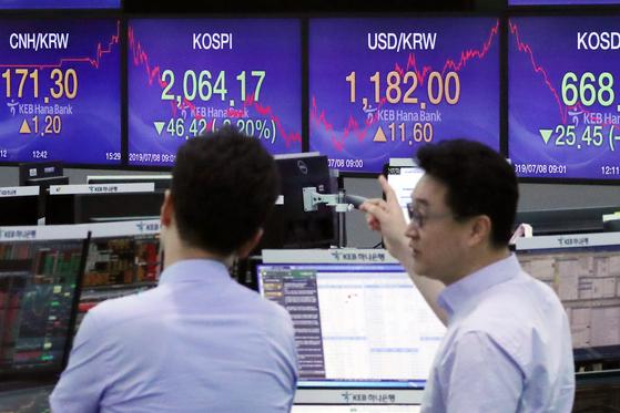 8일 오후 서울 중구 KEB하나은행 딜링룸 전광판에 코스피 지수가 전일 대비 46.42포인트(2.20%) 하락한 2064.17을, 원·달러환율은 11.6원 상승한 1182.0원을 나타내고 있다. [뉴스1]