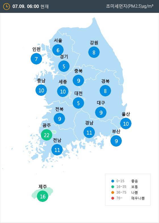 [7월 9일 PM2.5]  오전 6시 전국 초미세먼지 현황