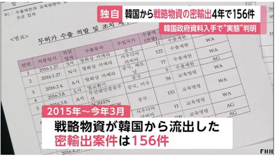 """후지TV 계열 뉴스네트워크인 FNN이 10일 한국 정부 자료를 단독 입수했다며 """"한국에서 전략물자 밀수출이 4년간 156건 적발됐다""""고 보도했다. [FNN 화면 캡처]"""