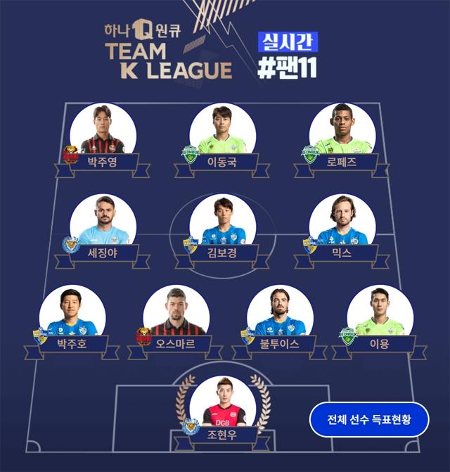 사진=2019 K리그 팬투표 홈페이지 캡처