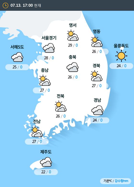 2019년 07월 13일 17시 전국 날씨