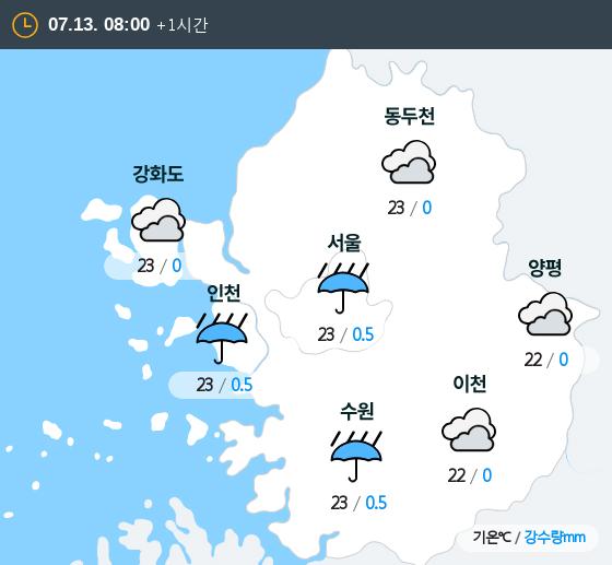 2019년 07월 13일 8시 수도권 날씨