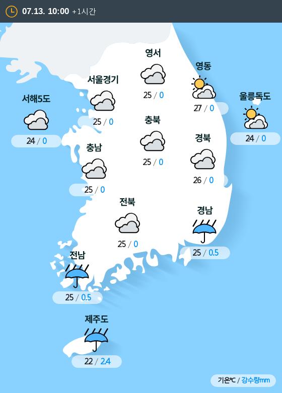 2019년 07월 13일 10시 전국 날씨